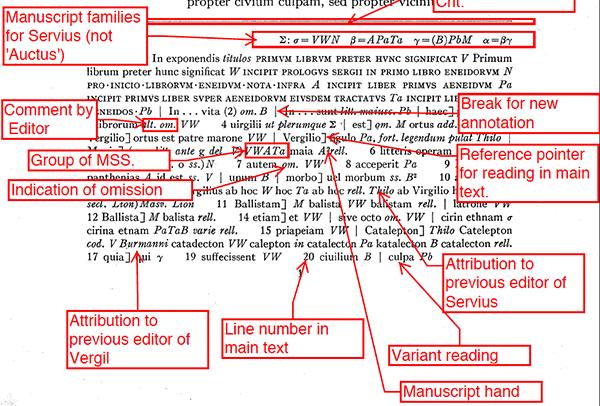 Textual Criticism | Digital Latin Library